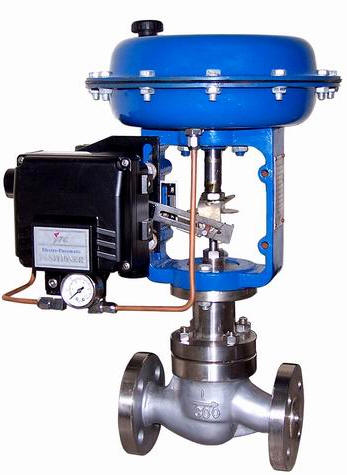 control valves global instruments india